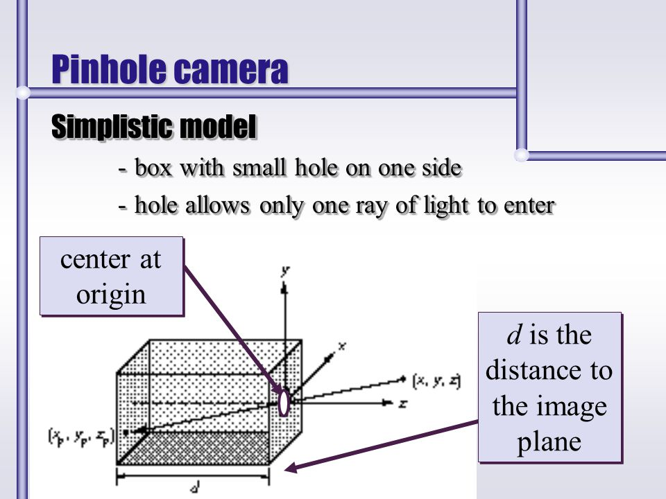 Pinhole camera Simplistic model -box with small hole on one side -hole allows only one ray of light to enter Simplistic model -box with small hole on
