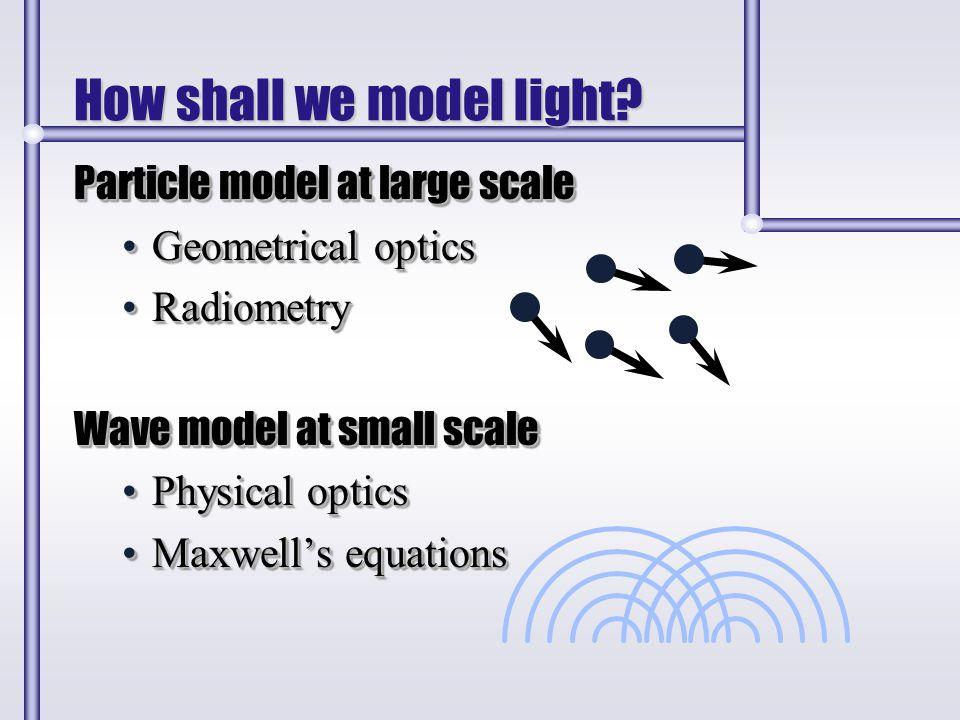 How shall we model light? Particle model at large scale Geometrical opticsGeometrical optics RadiometryRadiometry Wave model at small scale Physical o