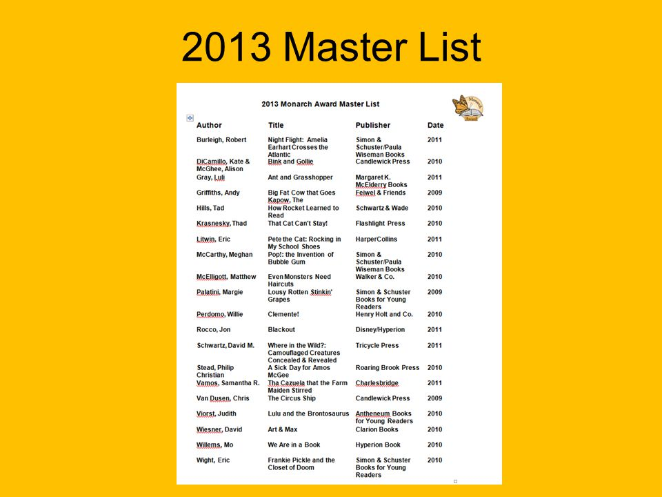 Monarch Web Resources 2013 Master List 2013 Master List Online Resources Monarch 2013 Presentation (ppt) Annotated List Online Packet –Bookmark template, 3 per page –Information sheet (general info about the program) –Read all 20 stickers –Read all 20 grid –Nomination form and criteria for nominees –Tally sheet to record ALL votes for online submission –Sticker templates: Winner, Nominees