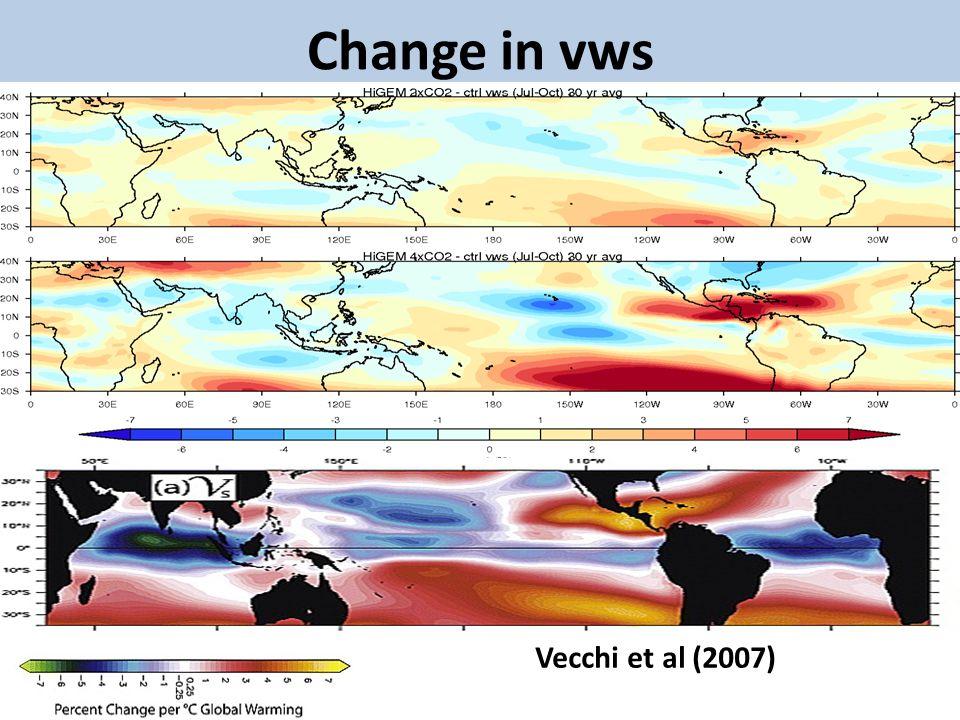 Change in vws Vecchi et al (2007)