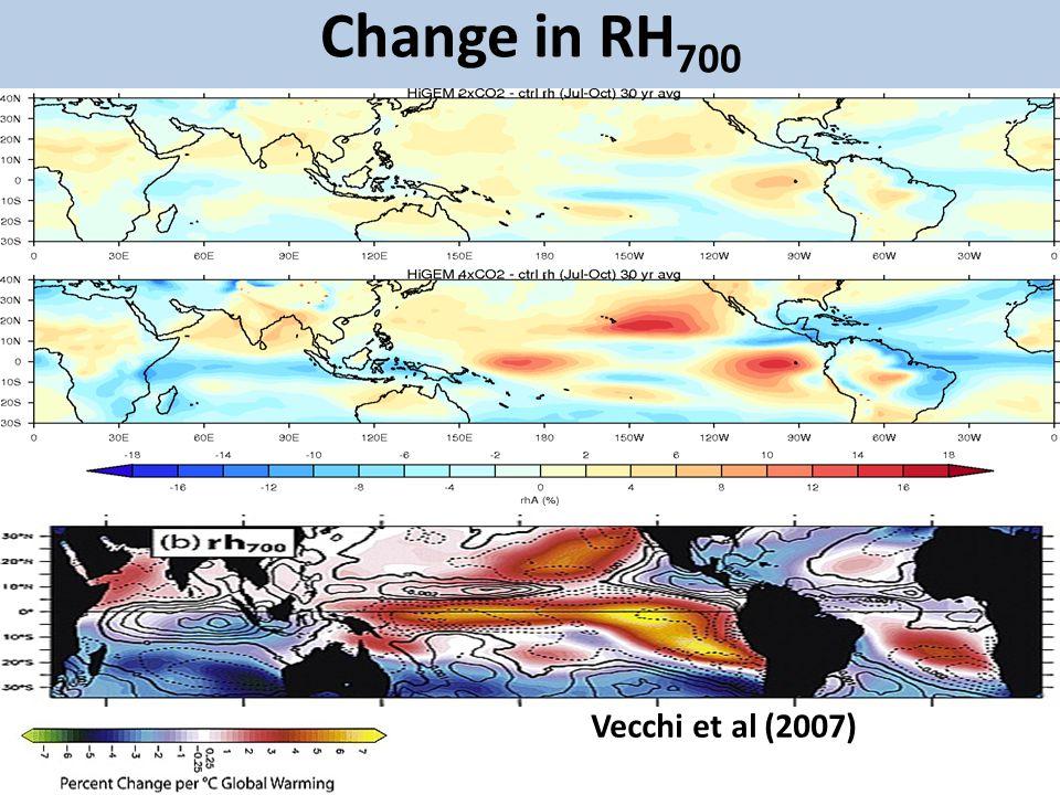 Change in RH 700 Vecchi et al (2007)