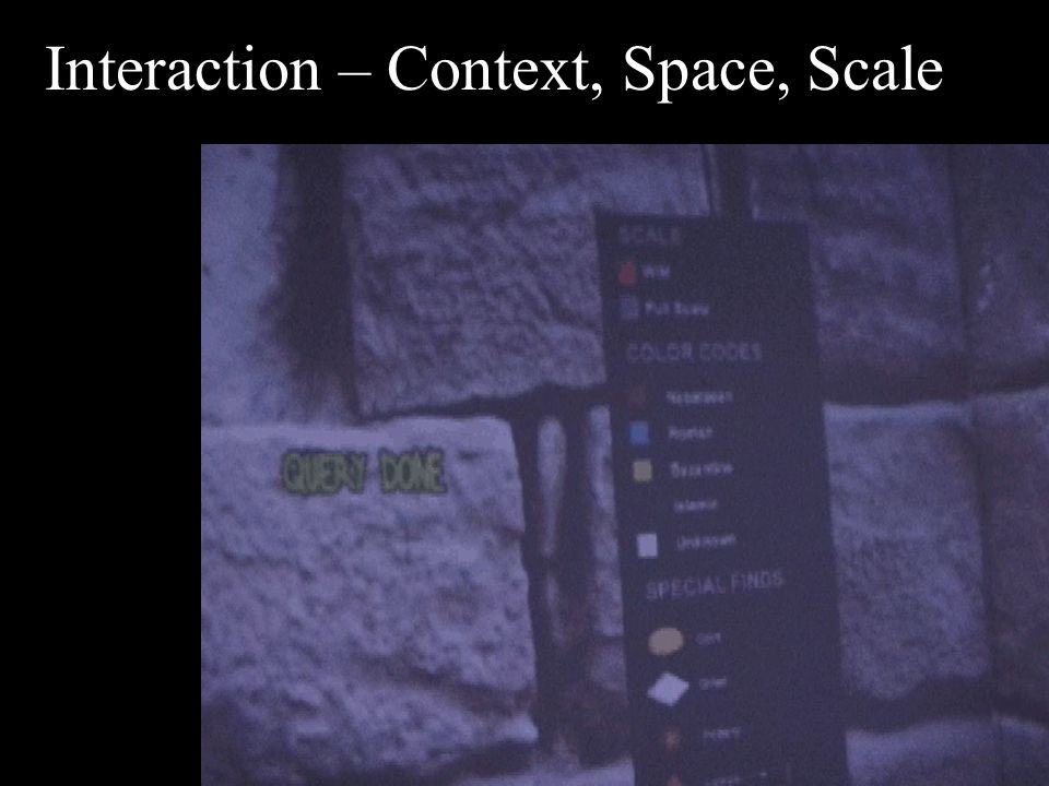 Interaction – Context, Space, Scale