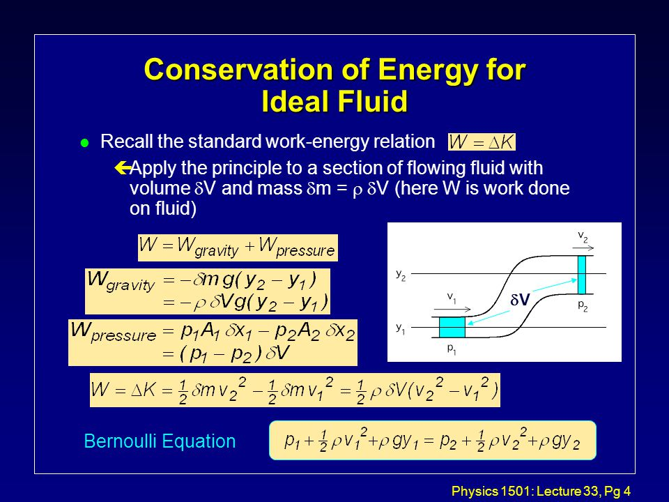 Physics 1501: Lecture 33, Pg 4 l Recall the standard work-energy relation  Apply the principle to a section of flowing fluid with volume  V and mass  m =  V (here W is work done on fluid) VV Conservation of Energy for Ideal Fluid Bernoulli Equation