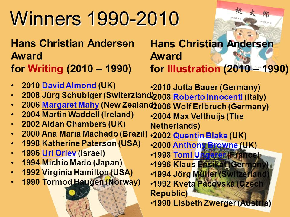 Winners 1990-2010 Hans Christian Andersen Award for Writing (2010 – 1990) 2010 David Almond (UK)David Almond 2008 Jürg Schubiger (Switerzland) 2006 Ma