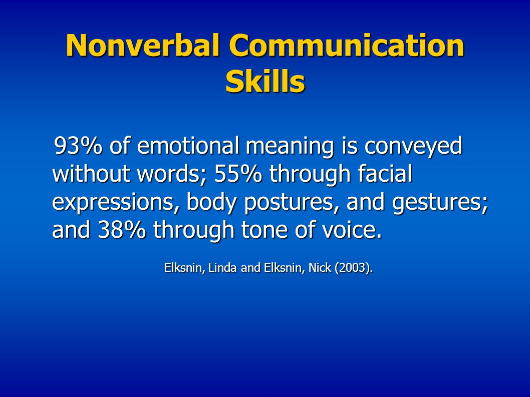 Nonverbal Communication Skills 93% of emotional meaning is conveyed without words; 55% through facial expressions, body postures, and gestures; and 38% through tone of voice.