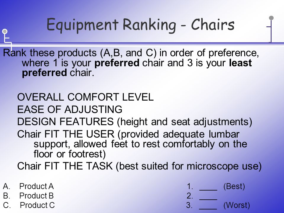 Equipment Ranking - Chairs Rank these products (A,B, and C) in order of preference, where 1 is your preferred chair and 3 is your least preferred chair.
