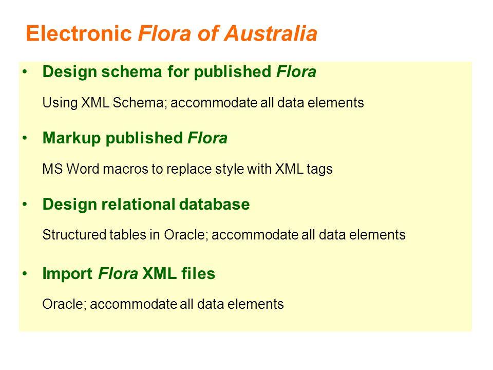 Fl. Australia XML Schema fragment