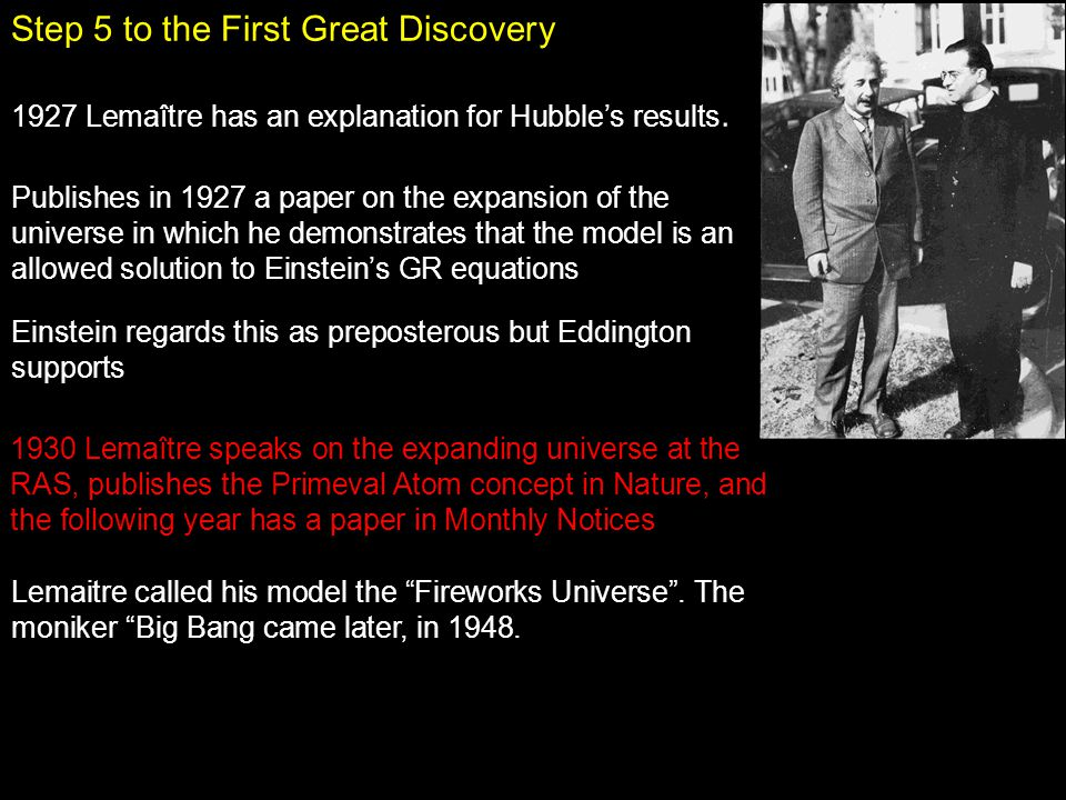 Step 5 to the First Great Discovery 1927 Lemaître has an explanation for Hubble's results.