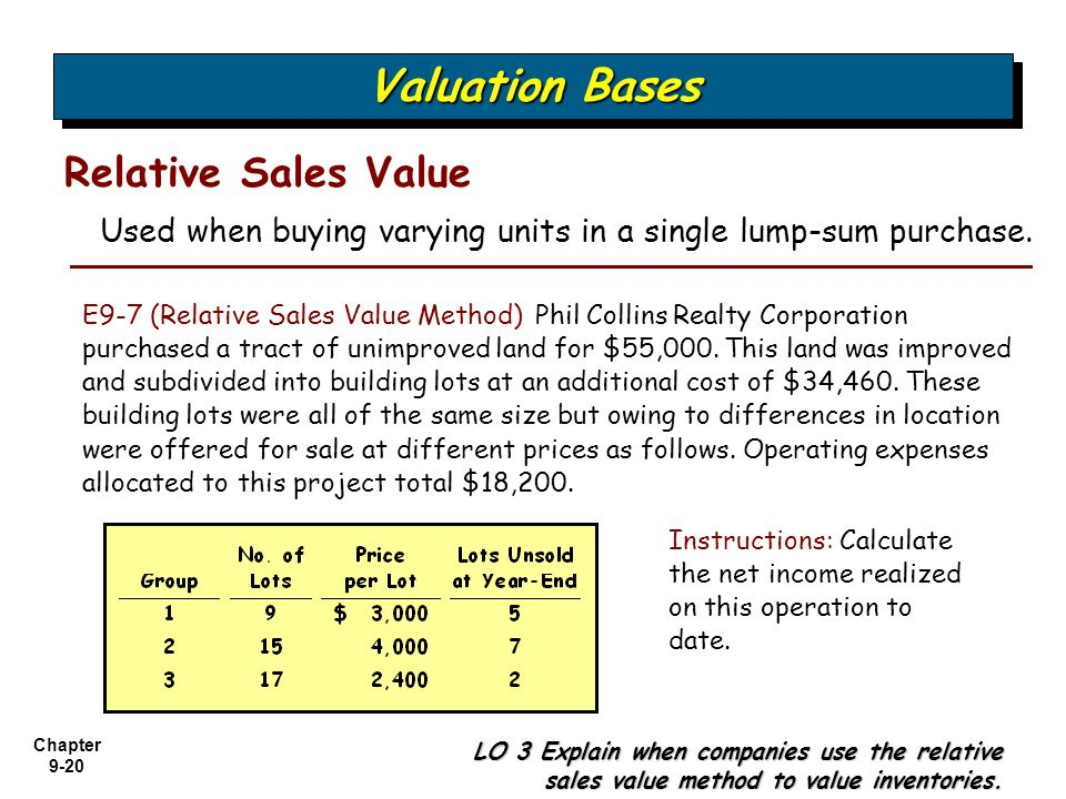Chapter 9-20 Used when buying varying units in a single lump-sum purchase. Valuation Bases LO 3 Explain when companies use the relative sales value me