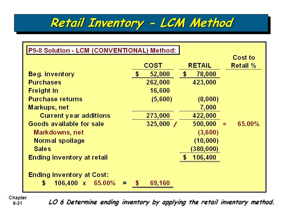 Chapter 9-31 Retail Inventory - LCM Method LO 6 Determine ending inventory by applying the retail inventory method. = /