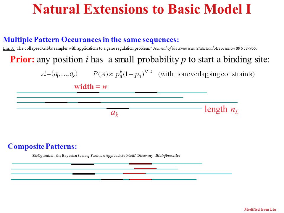 Natural Extensions to Basic Model I Multiple Pattern Occurances in the same sequences: Liu, J. `The collapsed Gibbs sampler with applications to a gen