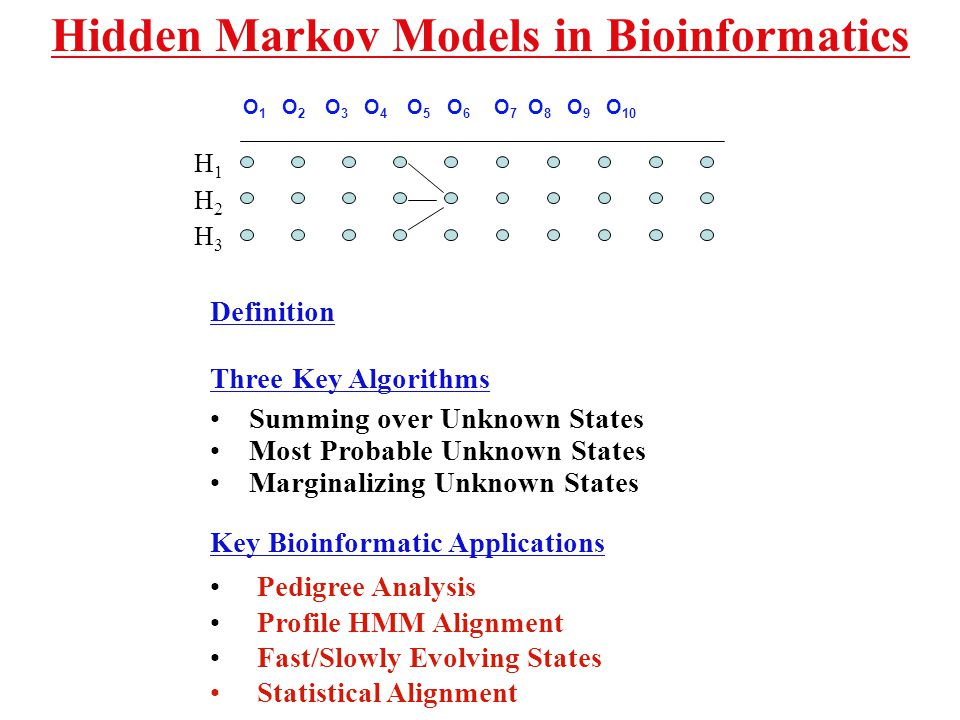 Hidden Markov Models in Bioinformatics Definition Three Key Algorithms Summing over Unknown States Most Probable Unknown States Marginalizing Unknown