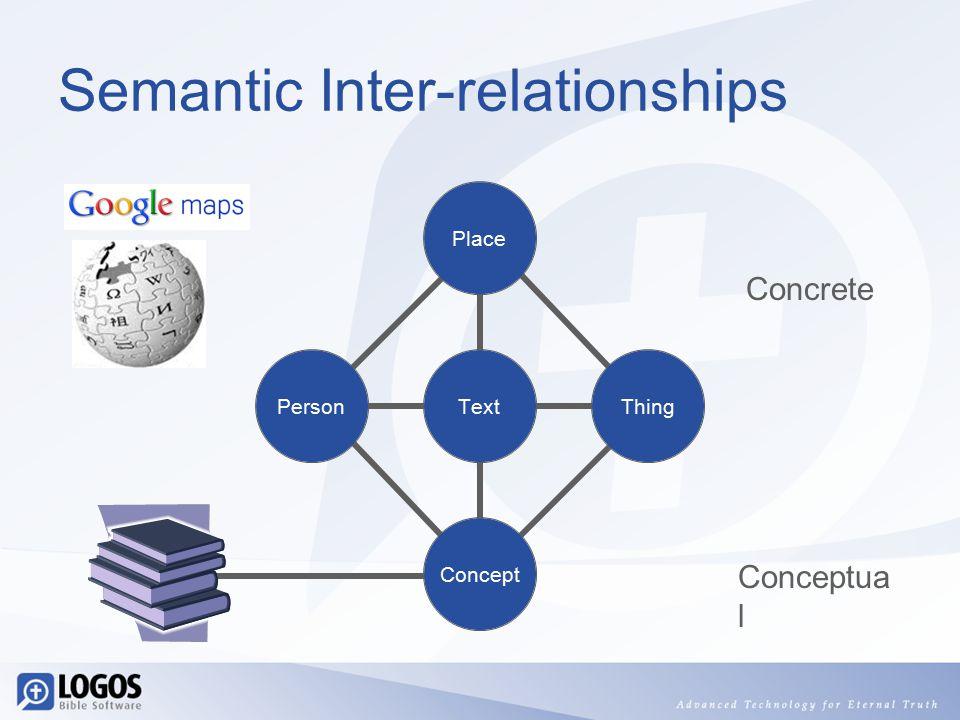 Semantic Inter-relationships Concrete Conceptua l
