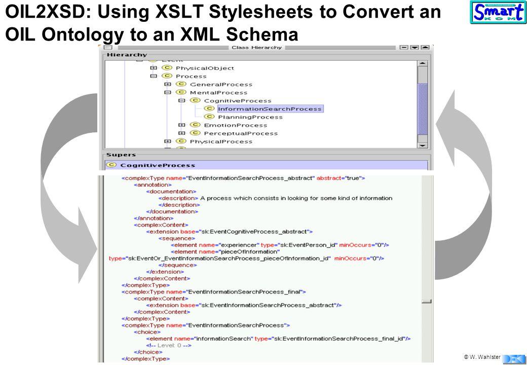 © W. Wahlster OIL2XSD: Using XSLT Stylesheets to Convert an OIL Ontology to an XML Schema