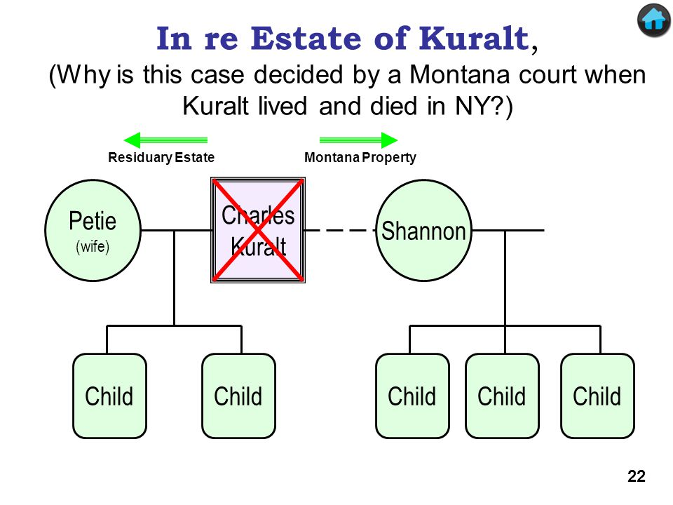 In re Estate of Kuralt (1) Charles Kuralt Petie (wife) Shannon Montana PropertyResiduary Estate Child In re Estate of Kuralt, (Why is this case decided by a Montana court when Kuralt lived and died in NY?) 22