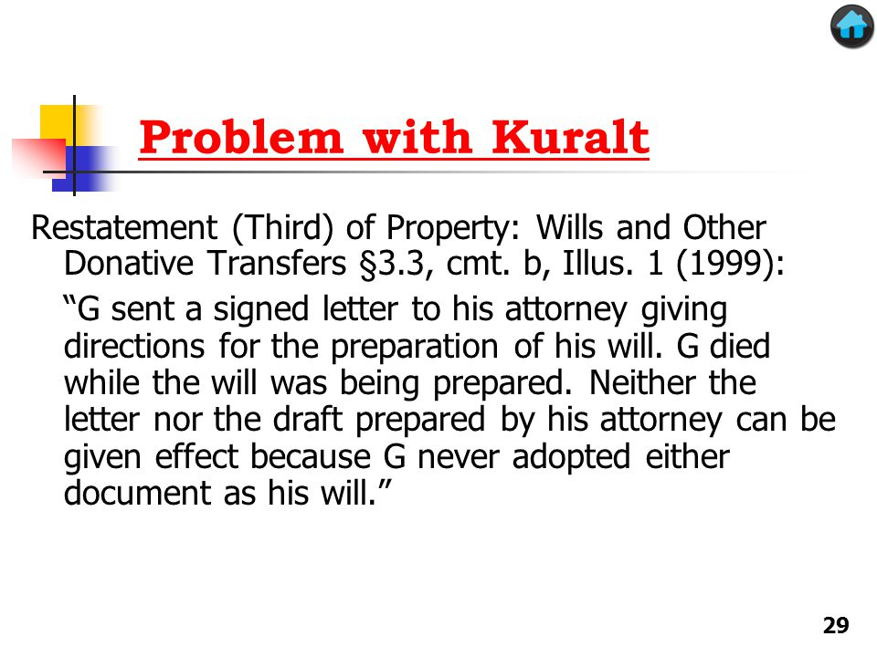 "Problem with Kuralt Restatement (Third) of Property: Wills and Other Donative Transfers §3.3, cmt. b, Illus. 1 (1999): ""G sent a signed letter to his"