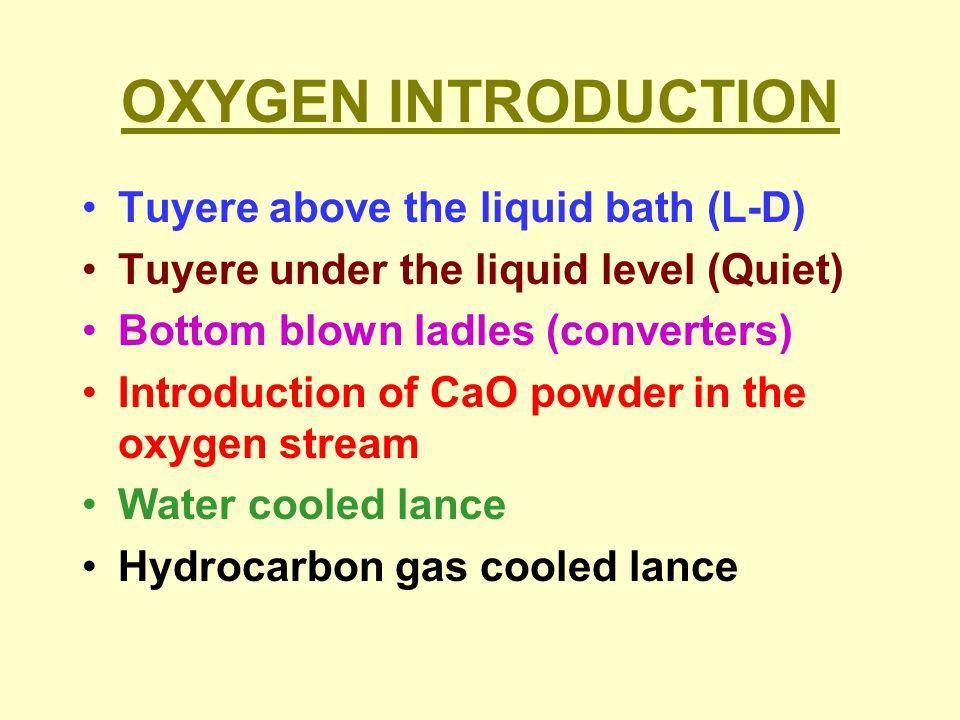 http://www.bhpsteel.com.au/bhp/steel/steelenv/steelpath/steelbos.cfm Ladle Steel Scrap Slag Oxygen tuyere Oxygen Lance BOS Steel batch 200 000 kg O 2