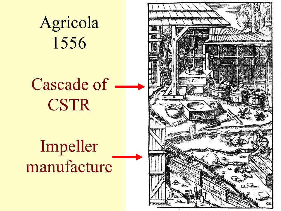 Georgius Agricola (Georg Bauer) (1494-1555) Basel Jáchymov (Joachimsthal) Glauchau Leipzig Chemnitz Padova Bologna Georgius Agricola (Georg Bauer) (14