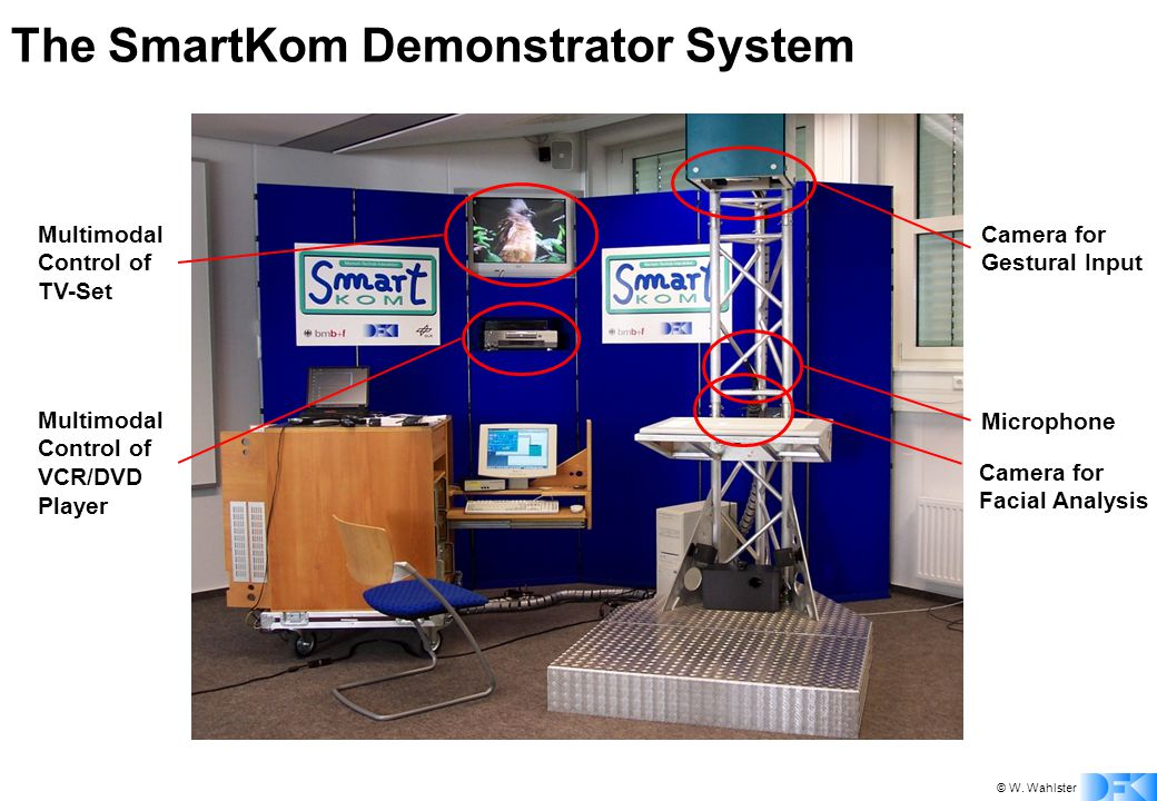 © W. Wahlster The SmartKom Demonstrator System Camera for Gestural Input Microphone Multimodal Control of TV-Set Multimodal Control of VCR/DVD Player