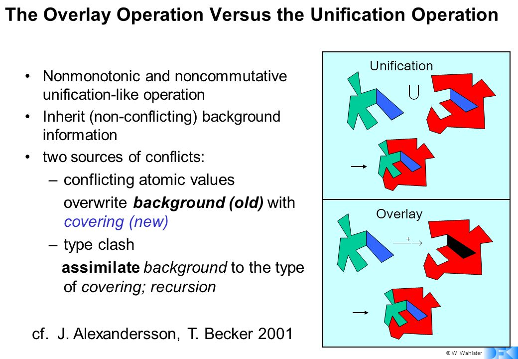 © W. Wahlster The Overlay Operation Versus the Unification Operation Nonmonotonic and noncommutative unification-like operation Inherit (non-conflicti