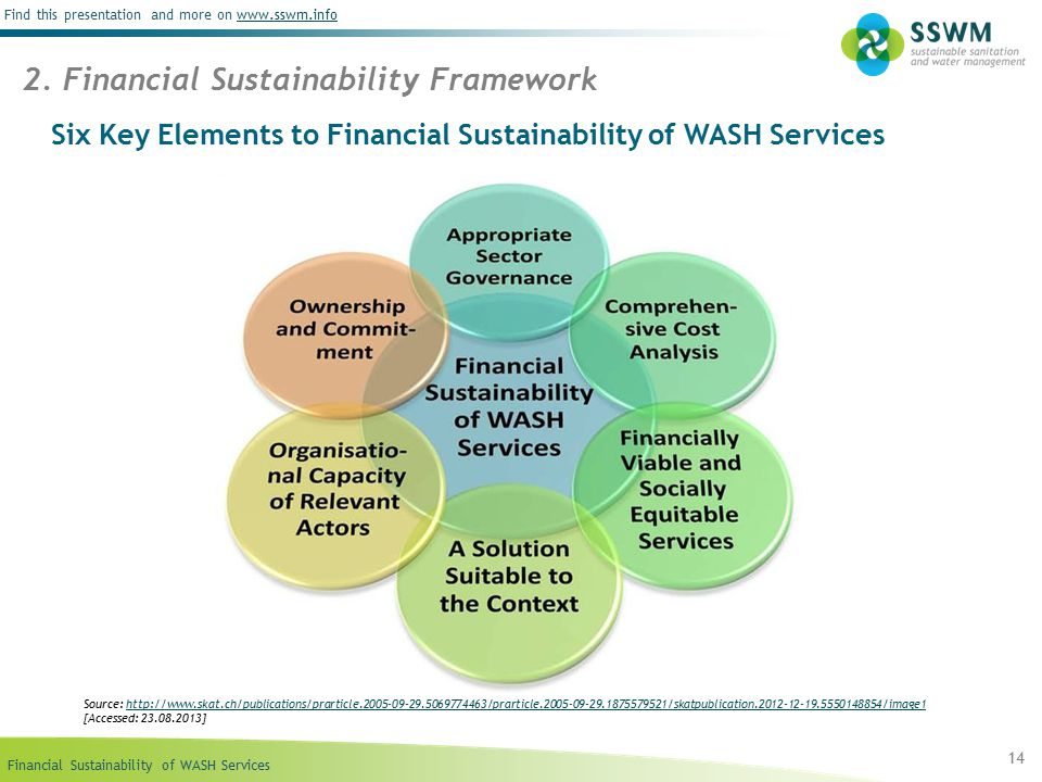Financial Sustainability of WASH Services Find this presentation and more on www.sswm.infowww.sswm.info Six Key Elements to Financial Sustainability of WASH Services 14 2.