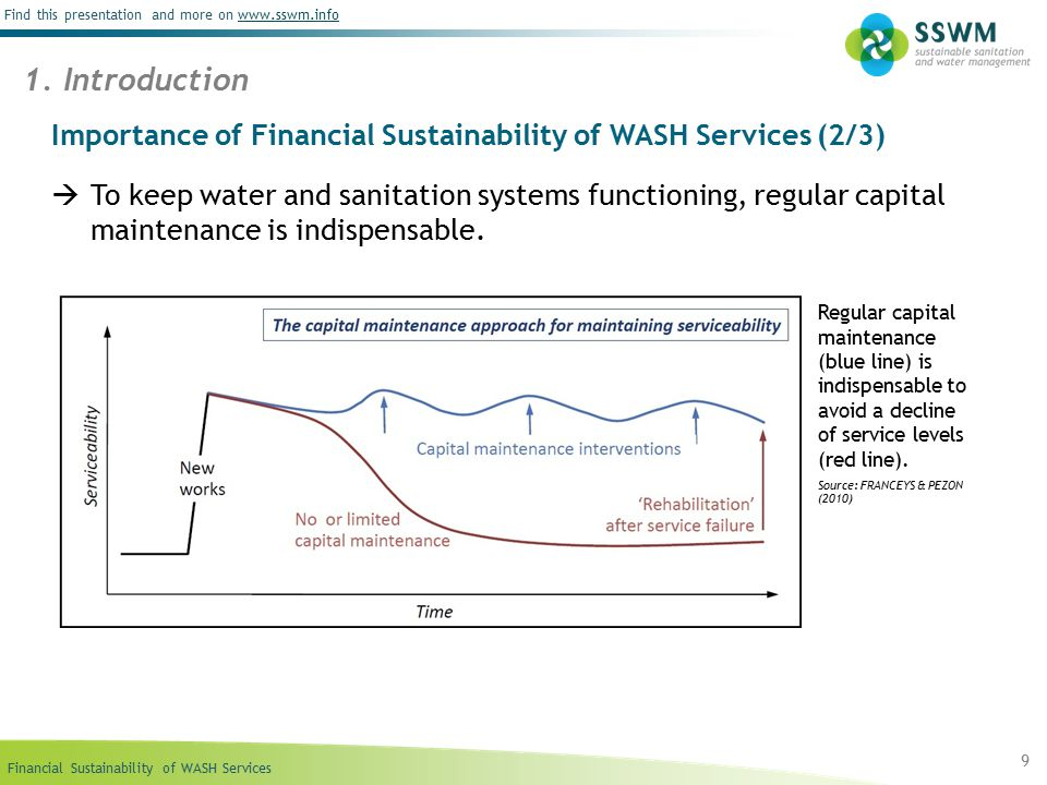 Financial Sustainability of WASH Services Find this presentation and more on www.sswm.infowww.sswm.info Importance of Financial Sustainability of WASH Services (2/3)  To keep water and sanitation systems functioning, regular capital maintenance is indispensable.