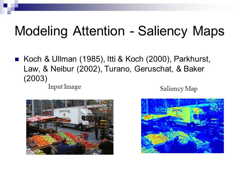 Modeling Attention - Saliency Maps Koch & Ullman (1985), Itti & Koch (2000), Parkhurst, Law, & Neibur (2002), Turano, Geruschat, & Baker (2003) Input Image Saliency Map