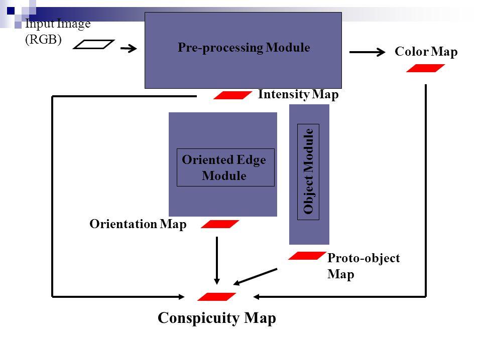 Proto-object Map G0 G45G90 G135 XYZ transform rods LMSLMS A C1 C2 Intensity Map Input Image (RGB) Conspicuity Map Orientation Map Color Map Object Module Pre-processing Module Oriented Edge Module
