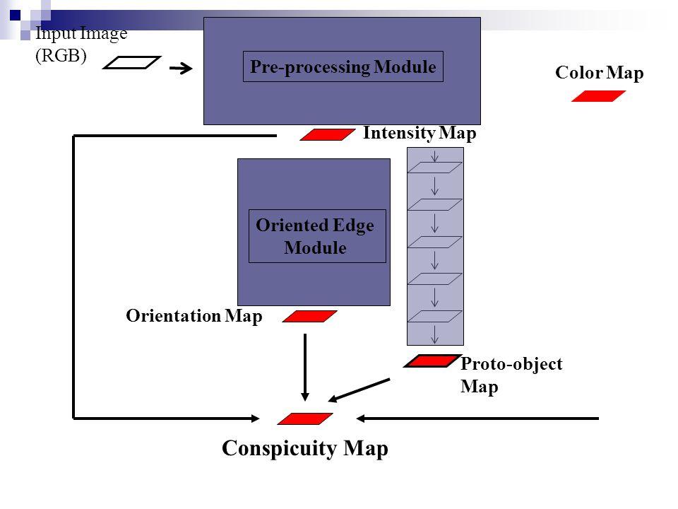 Proto-object Map G0 G45G90 G135 XYZ transform rods LMSLMS A C1 C2 Intensity Map Input Image (RGB) Orientation Map Conspicuity Map Color Map Oriented Edge Module Pre-processing Module