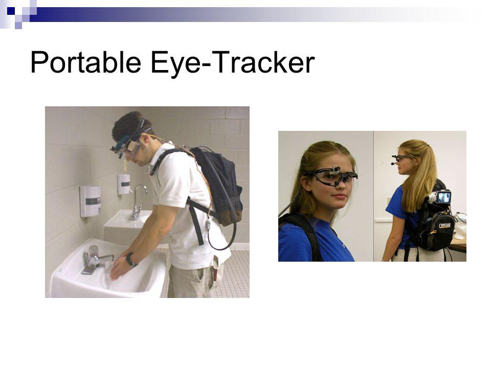 Portable Eye-Tracker