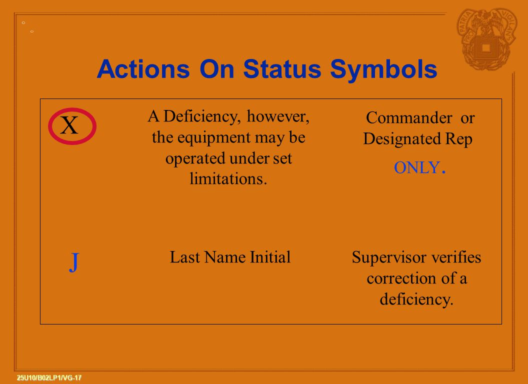 17 25U10/B02LP1/VG-17 Actions On Status Symbols A Deficiency, however, the equipment may be operated under set limitations.