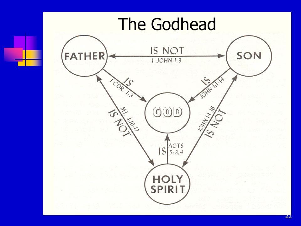 22 The Godhead