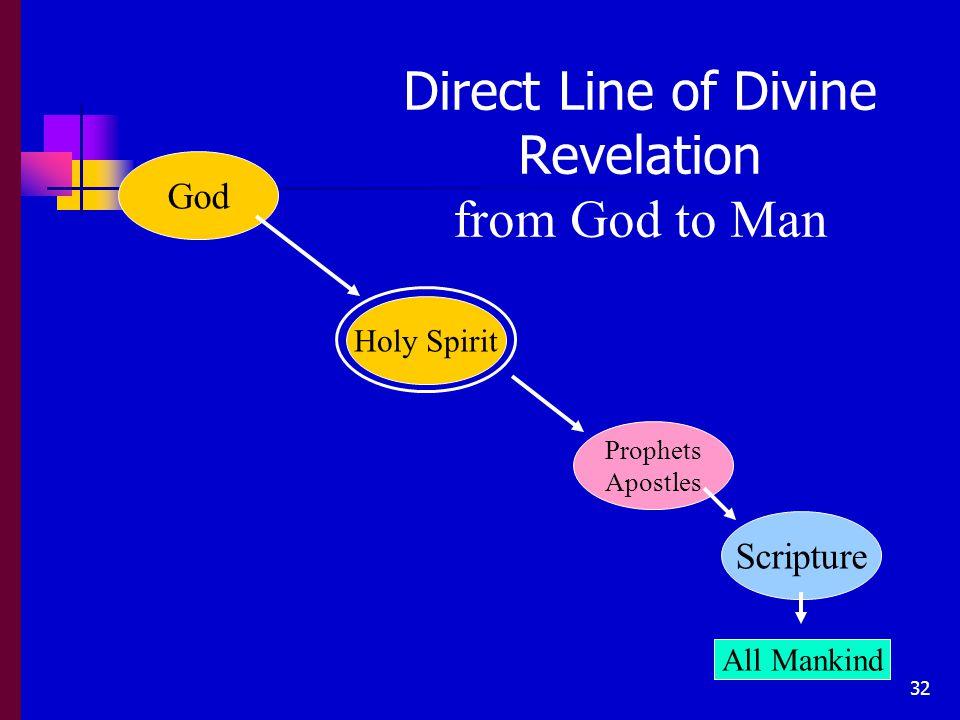 32 Direct Line of Divine Revelation from God to Man God Holy Spirit Prophets Apostles Scripture All Mankind