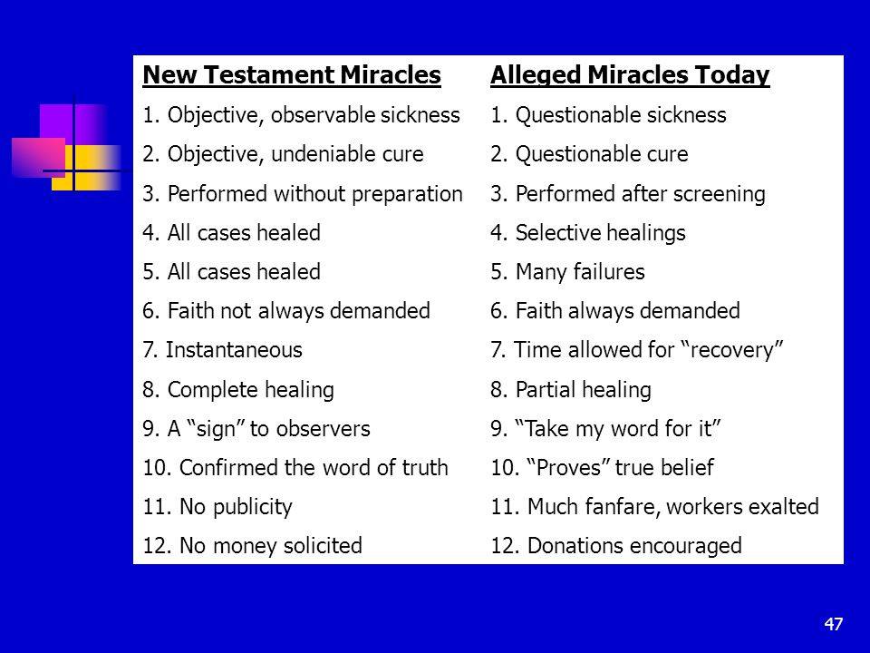 47 New Testament MiraclesAlleged Miracles Today 1.