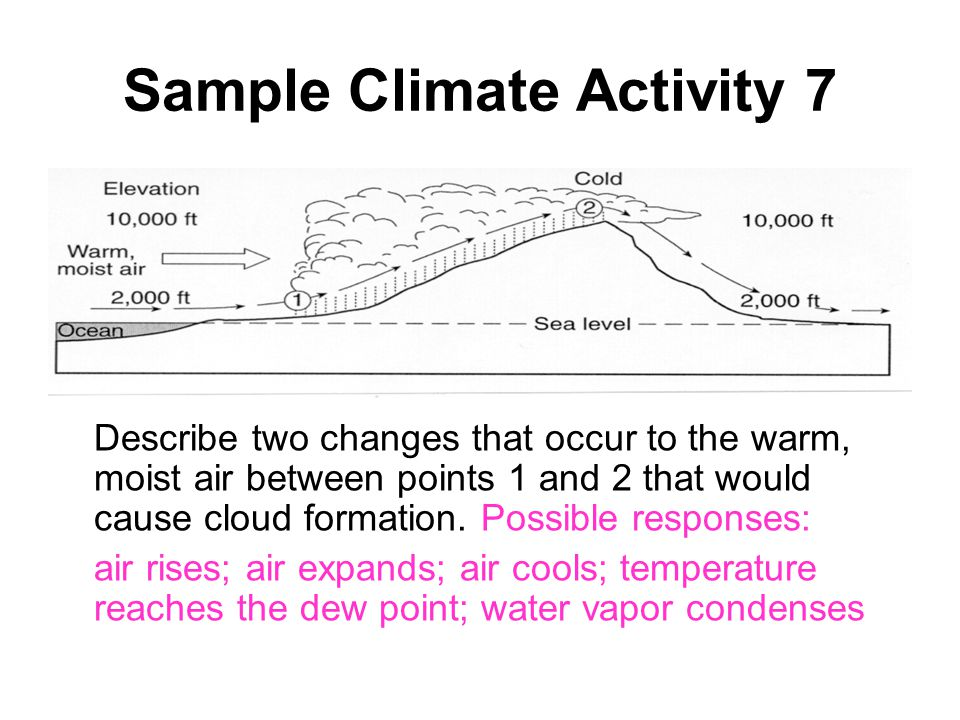 Sample Climate Activity 7 Describe two changes that occur to the warm, moist air between points 1 and 2 that would cause cloud formation. Possible res