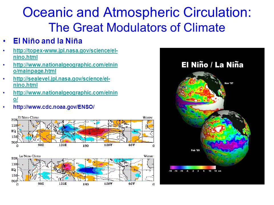 Oceanic and Atmospheric Circulation: The Great Modulators of Climate El Niño and la Niña http://topex-www.jpl.nasa.gov/science/el- nino.htmlhttp://top