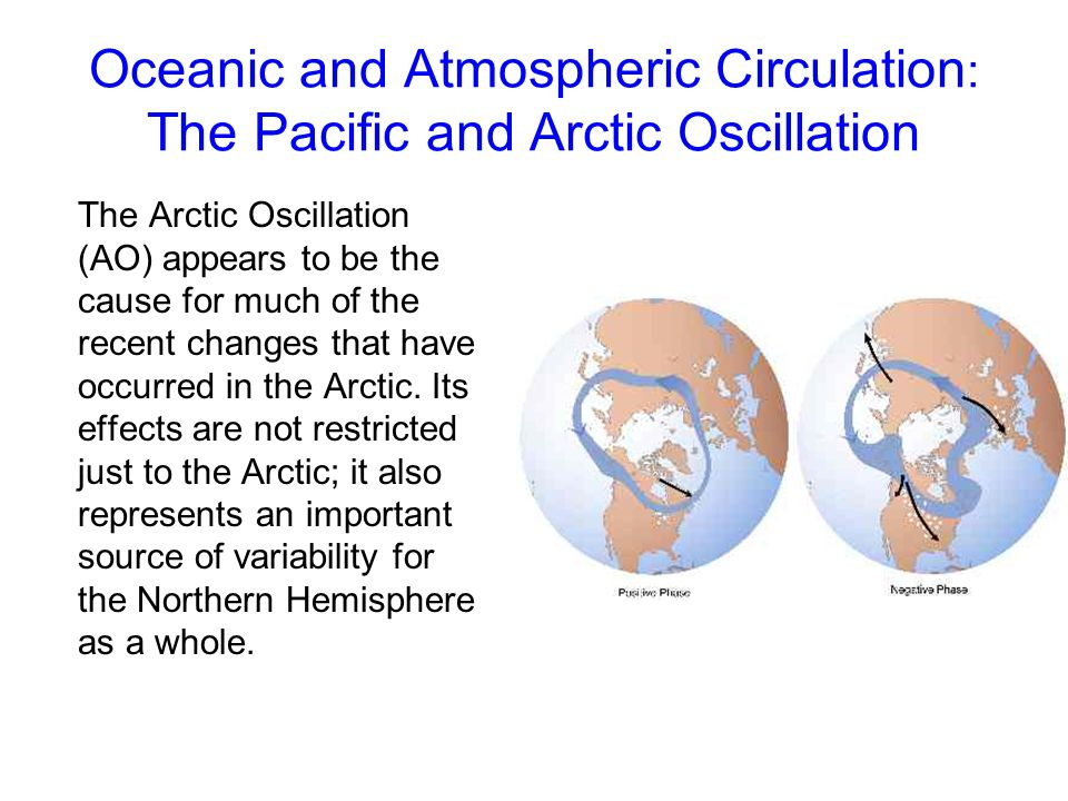 Oceanic and Atmospheric Circulation : The Pacific and Arctic Oscillation The Arctic Oscillation (AO) appears to be the cause for much of the recent ch