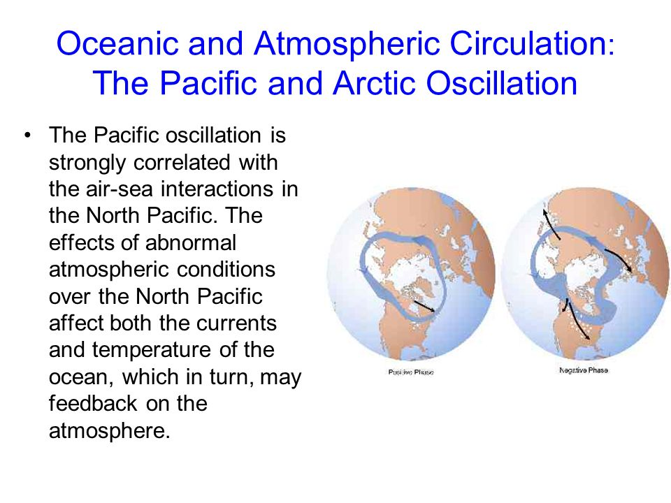 Oceanic and Atmospheric Circulation : The Pacific and Arctic Oscillation The Pacific oscillation is strongly correlated with the air-sea interactions