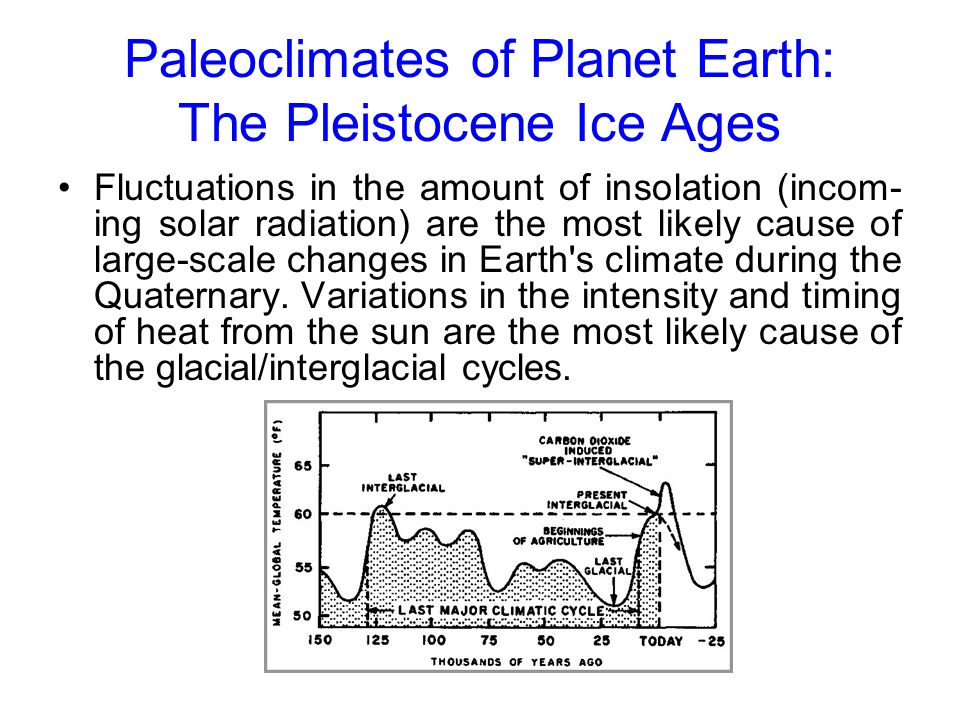 Paleoclimates of Planet Earth: The Pleistocene Ice Ages Fluctuations in the amount of insolation (incom- ing solar radiation) are the most likely caus