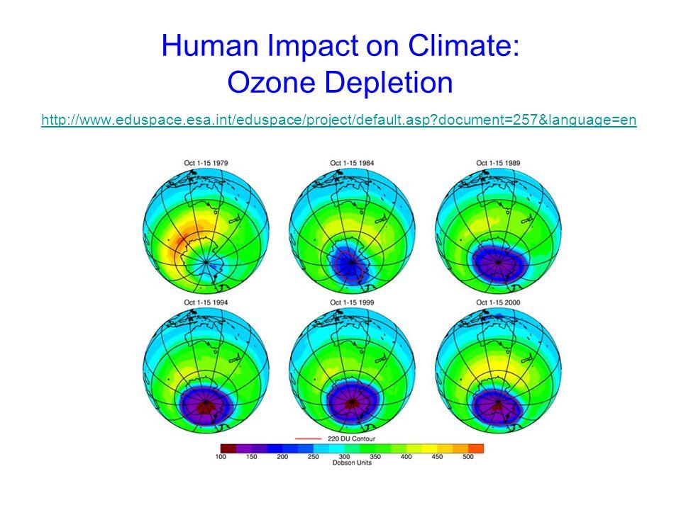 Human Impact on Climate: Ozone Depletion http://www.eduspace.esa.int/eduspace/project/default.asp?document=257&language=en