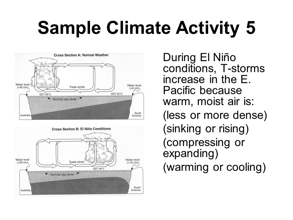 Sample Climate Activity 5 During El Niño conditions, T-storms increase in the E. Pacific because warm, moist air is: (less or more dense) (sinking or
