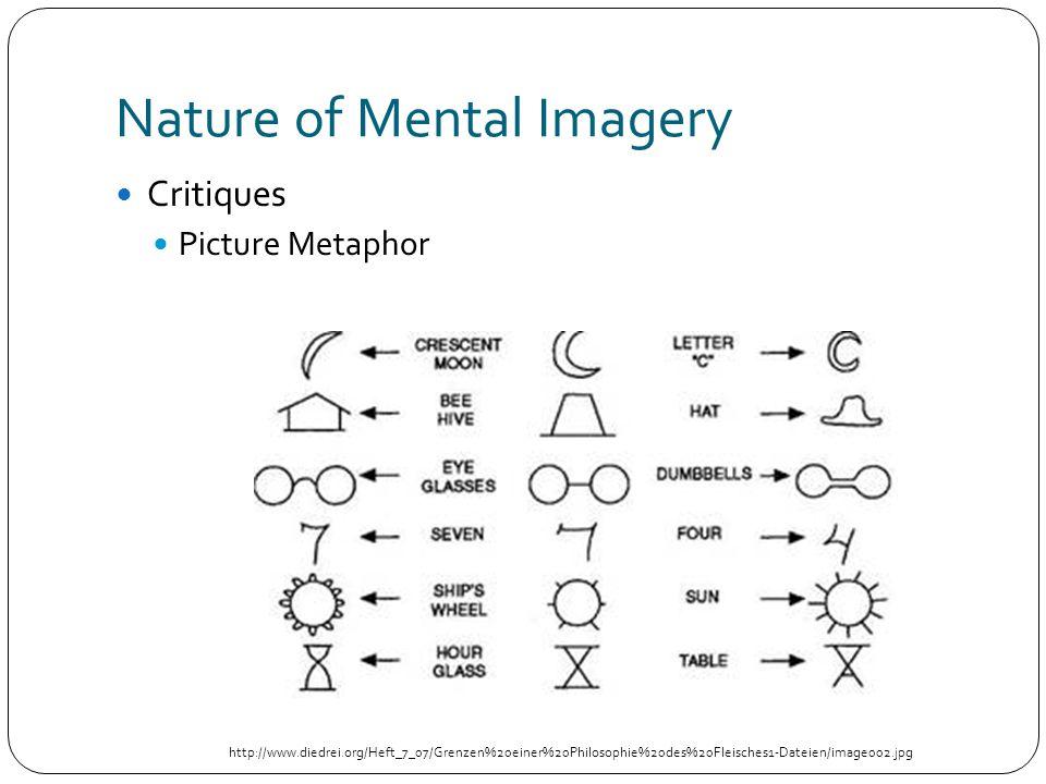 Nature of Mental Imagery Critiques Picture Metaphor http://www.diedrei.org/Heft_7_07/Grenzen%20einer%20Philosophie%20des%20Fleisches1-Dateien/image002