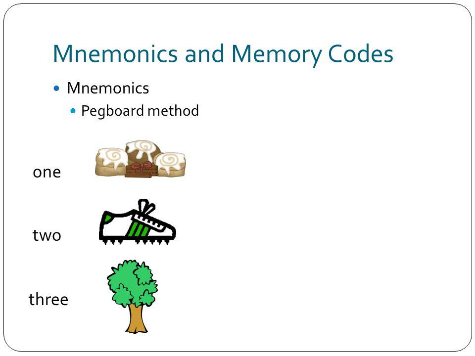 Mnemonics and Memory Codes Mnemonics Pegboard method two one three