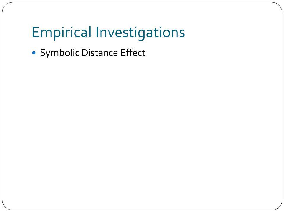 Empirical Investigations Symbolic Distance Effect