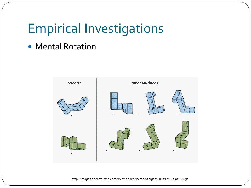 Empirical Investigations Mental Rotation http://images.encarta.msn.com/xrefmedia/aencmed/targets/illus/ilt/T629016A.gif
