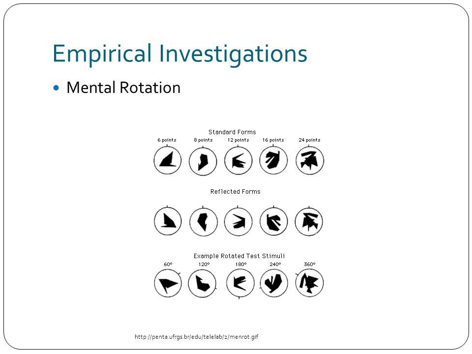 Empirical Investigations Mental Rotation http://penta.ufrgs.br/edu/telelab/2/menrot.gif