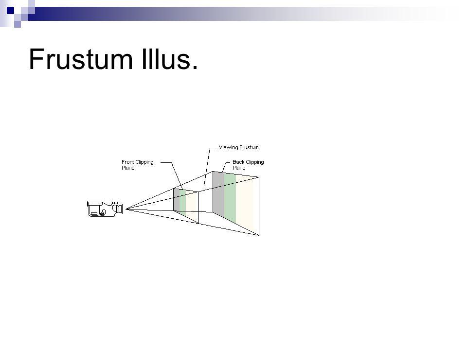Frustum Illus.