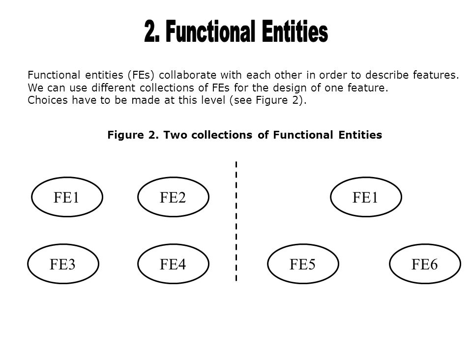 The mapping of scenarios to architectures is done through responsibilities allocated to components (FEs in this case).
