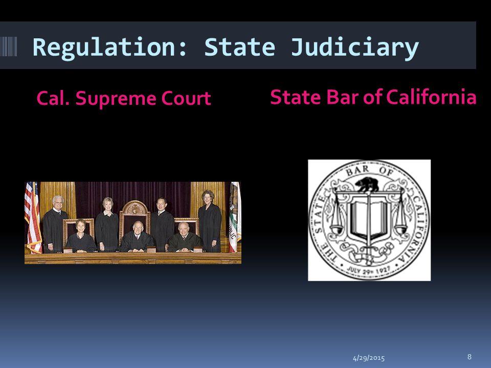 California Legislative Control 4/29/2015 9 State Bar Act (Business & Professions Code §6000, et seq.)