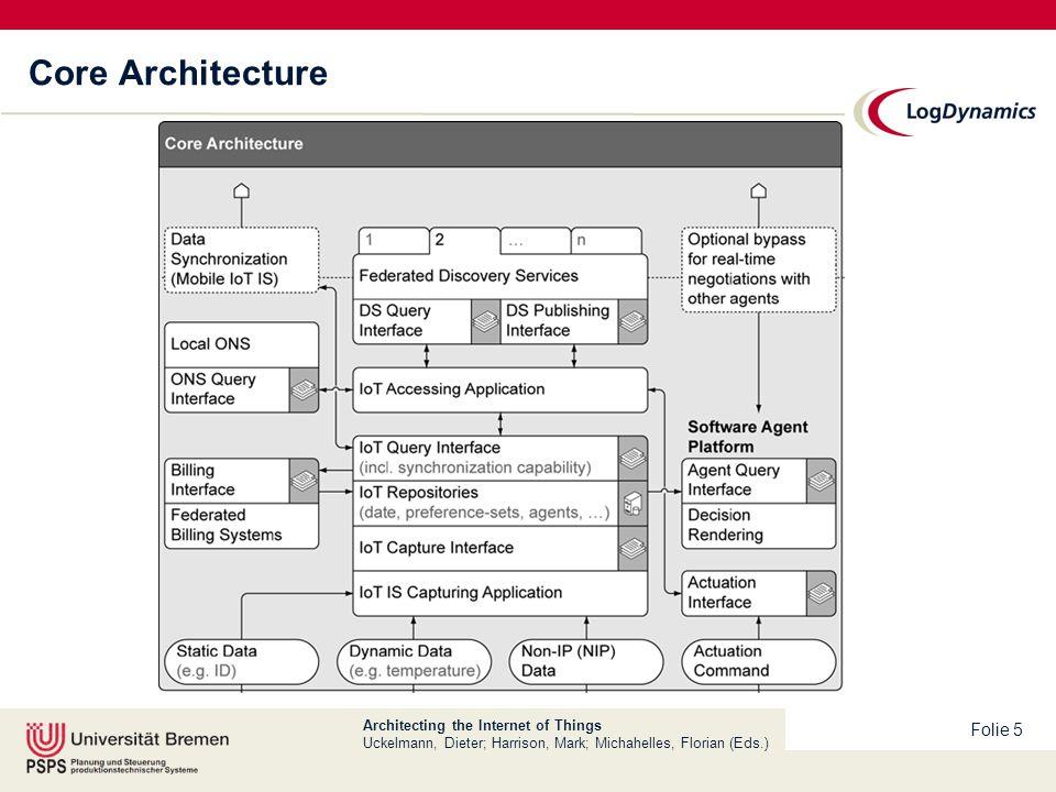 Architecting the Internet of Things Uckelmann, Dieter; Harrison, Mark; Michahelles, Florian (Eds.) Edge Architecture Folie 6